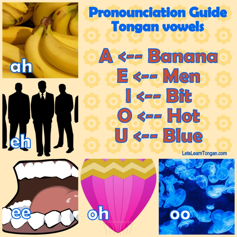 How to pronounce the Tongan vowels