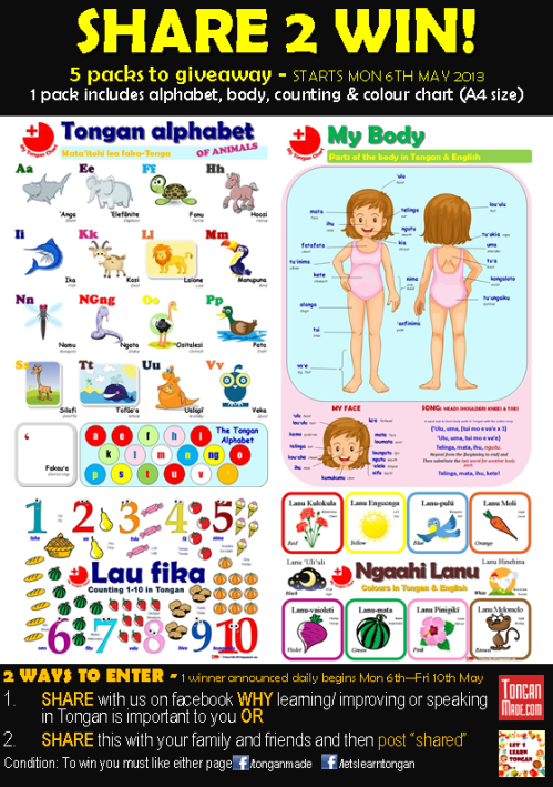 My Tongan Charts: Share 2 Win!